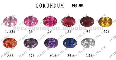 what color is alexandrite 45 color changed synthetic alexandrite buy