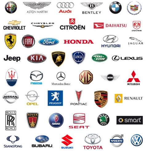 Auto Marken by Album Allgemeinbildung Ch Imagemaps Automarken 47x