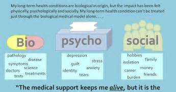 Social Model Of Health Essay by The Patient Patient The Biopsychosocial Model Of Disease