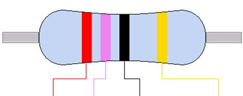 27 ohm resistor 27r 27 ohm resistor colour code