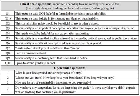 student student part time questionnaire