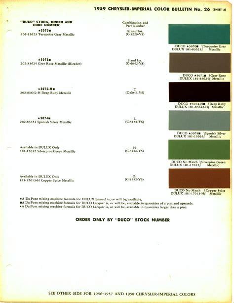 dupont paint color chart autos post