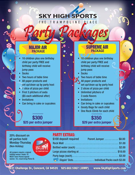 birthday parties concord california
