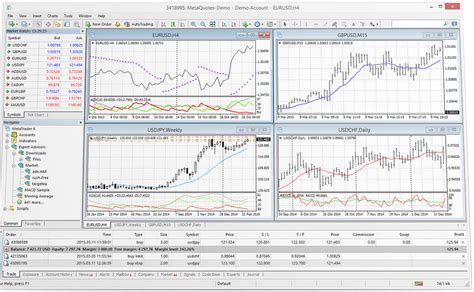 web charting software best charting software for binary options igotiyycixoq