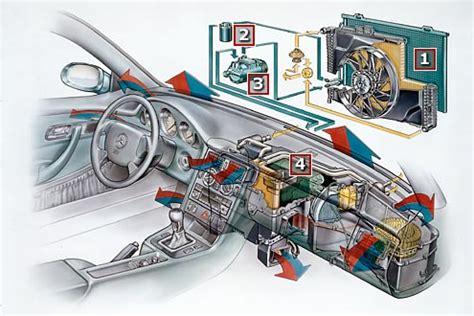 Auto Ohne Klimaanlage by Klimaanlagenpflege