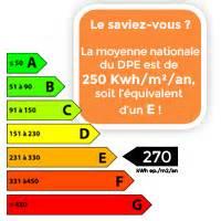 classe energie le calcul dpe du bilan 233 nerg 233 tique