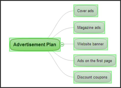 advertising plan template marketing strategy template the positive aspects of