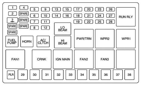 2006 pontiac g6 fuse diagram 2006 pontiac g6 fuse box diagram fuse box and wiring diagram