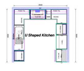 Kitchen Designs And Layouts U Shaped Layout Kitchen Design Home Decor And Interior