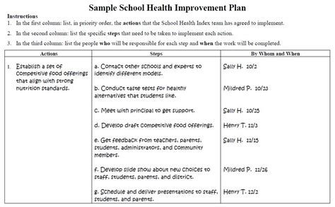 school improvement plan template school improvement plan template plan template