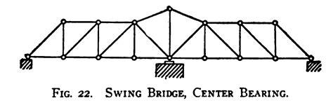 swing bridge design bridge types historic bridge foundation