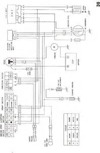 150cc atv wiring diagram 110cc atv wiring diagram mifinder co