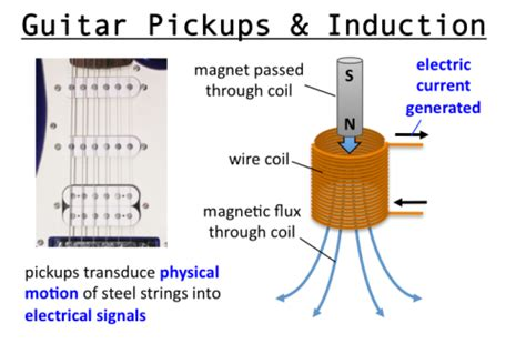 electromagnetic induction notes by pradeep kshetrapal tumblr lh96tn2dqy1qbtjkwo1 500 png