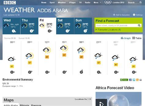 hsr layout weather now bbc bbc internet blog bbc weather getting more granular