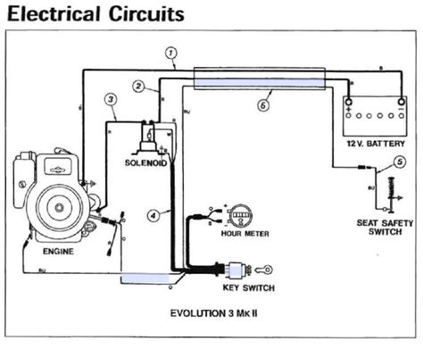 14 5 briggs and stratton wiring diagram get free image