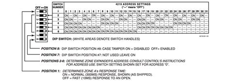 vista 20 wiring diagram zone doubling wiring cairearts