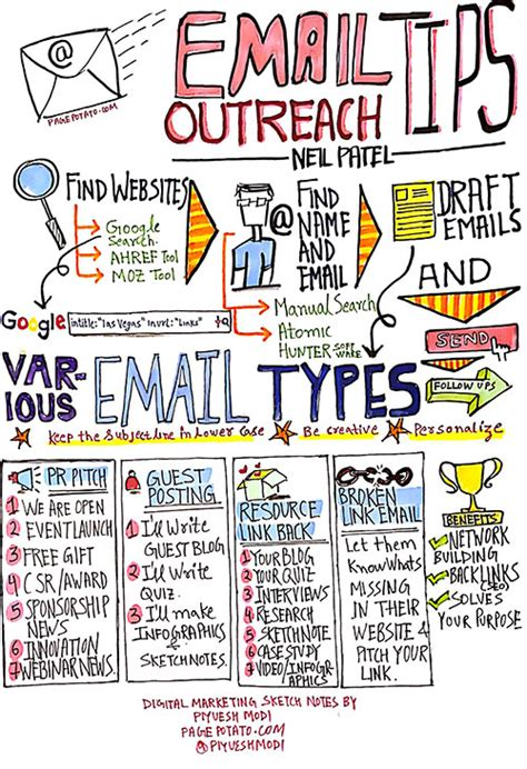 7 Killer Hacks For Your Blogger Outreach Email Template Sketch Email Template