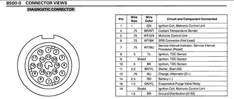 bmw m60 engine wiring harness diagram bmw z3 wiring