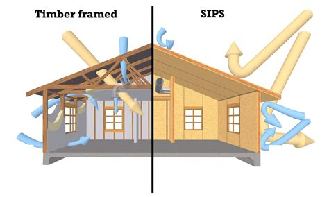 sip panels house sips panel houses
