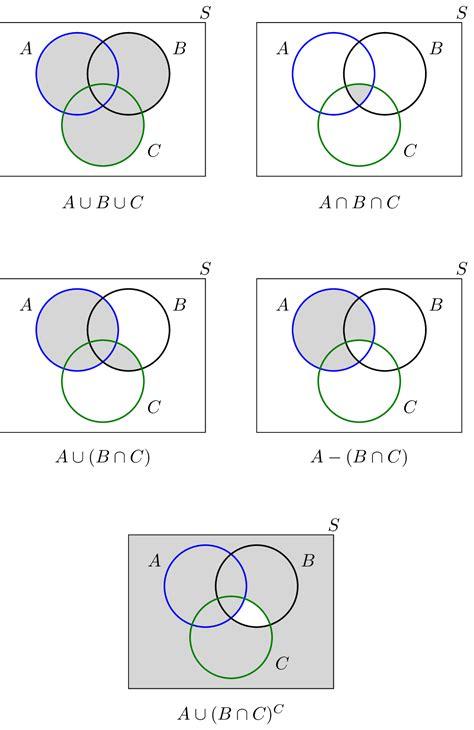 discrete mathematics is my 3 circle venn diagram probability union intersection ece venn diagram