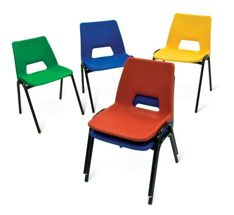 direct educational furniture nottingham 8 experian way
