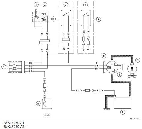 kawasaki 220 bayou wiring diagram get free image about