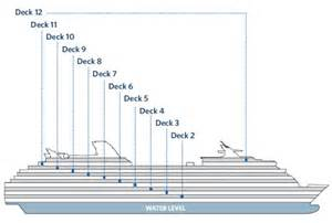 summit deck plans cruises cruise cruises with