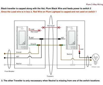 14 Popular Wiring Diagram Gfci Light Switch Ideas Tone