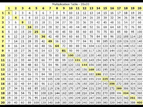printable multiplication chart to 15 search results for multiplication chart to 15 calendar