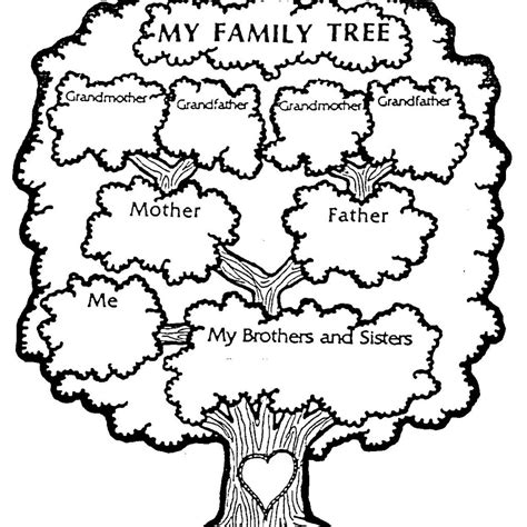 lds family tree printable grandparents family history lds clipart clipart suggest