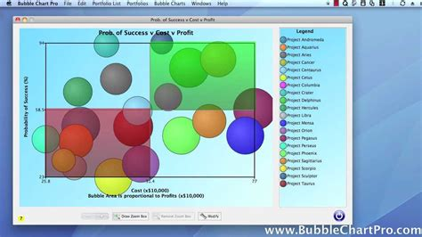 interactive diagram software diagrams high performance interactive charts
