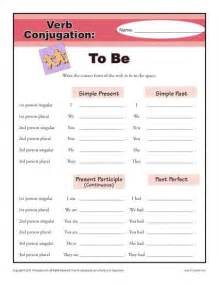 to be to be verb conjugation worksheets