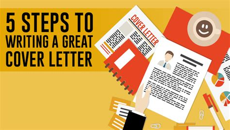 Cover Letter For Rozee Pk 5 Steps To Writing A Cover Letter That Gets You Shortlisted Rozee Weblog