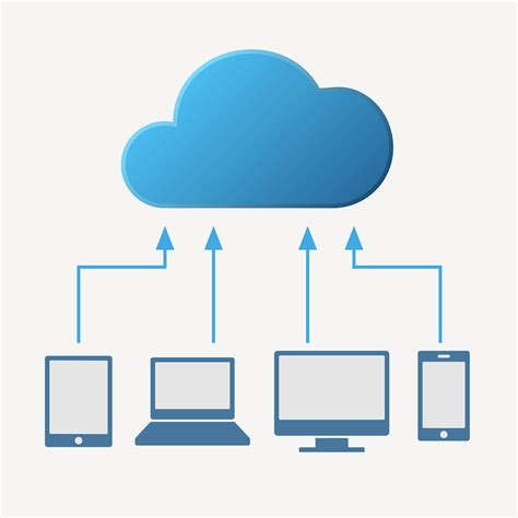 Cloud Store what you should and should not store in cloud storage