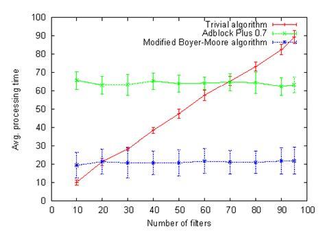 linear pattern matching algorithm algorithm matching pattern 171 free knitting patterns