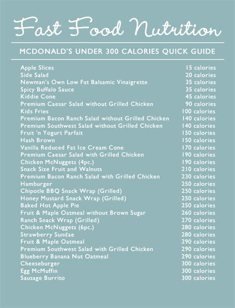 And Janet Plan A Day At Mcdonalds by Best 25 1000 Calorie Meal Ideas On 1000