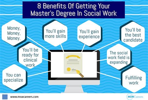 Pros Of Dual Mba Degrees by You You Re A Social Worker When Msw Careers