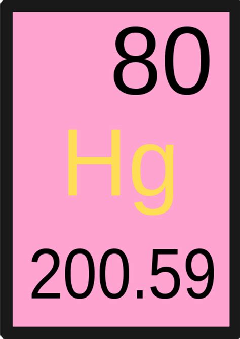 printable flash cards of the periodic table pictorial questions science periodic table flashcards