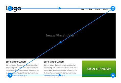 website reading pattern z shaped pattern for reading web content ux planet