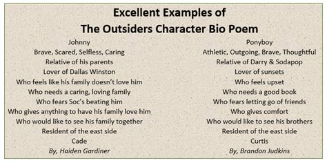 biography poem generator how to write a biopoem