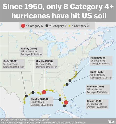 us hurricane history map a map of the most powerful hurricanes in the us since 1950