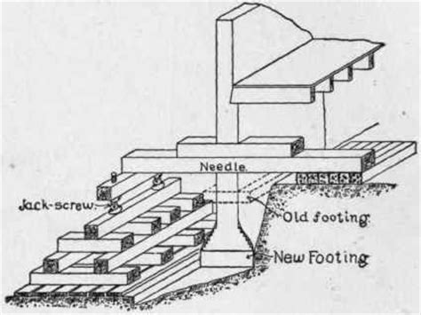 building foundation diagram underpinning is the process of strengthening the