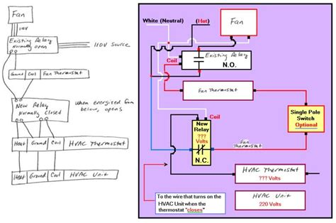 furnace blower motor wiring diagram electrical schematic