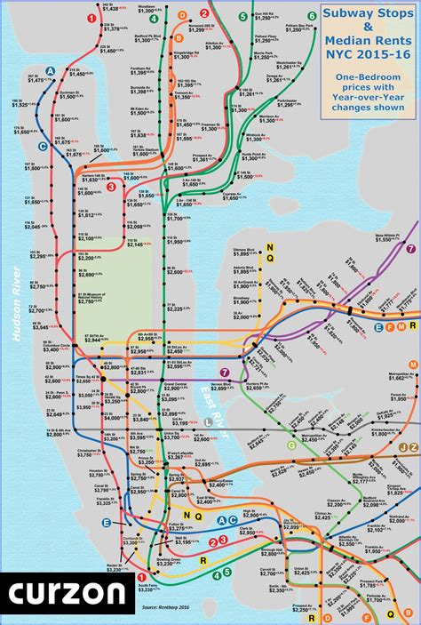 b j the of a new york nyc rental values pm map by subway station 2016 jan 26
