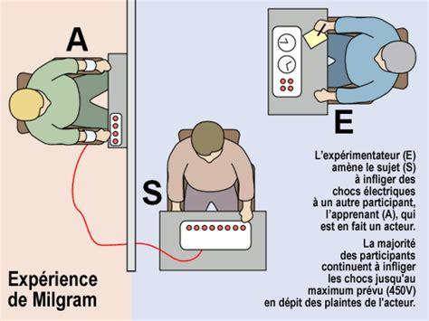 L Experience by L Exp 233 Rience De Milgram