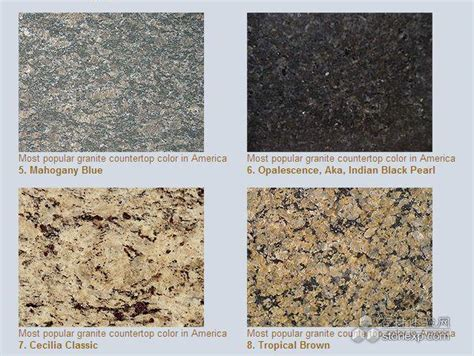 Common Granite Countertop Colors by Most Popular Granite Countertops Colors Memes
