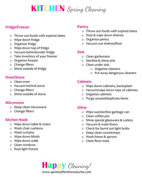 kitchen checklist 10 tips to organize your fridge for back to school a