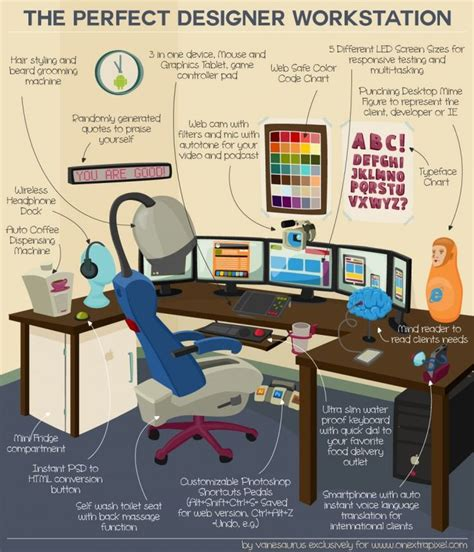workstation layout definition 137 best images about architecture humor on pinterest