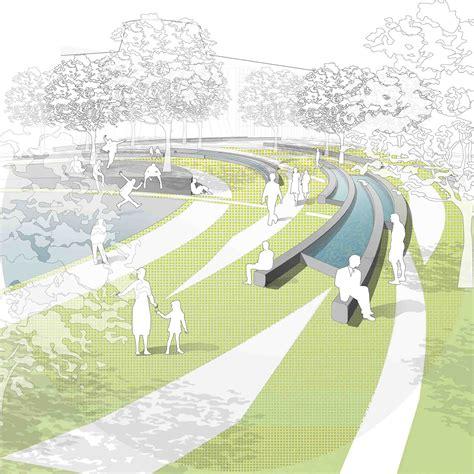 Landscape Design Zoning Melk Mercedes Cus Expansion