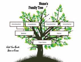 3 generation family tree template word 3 generation family tree generator all templates are